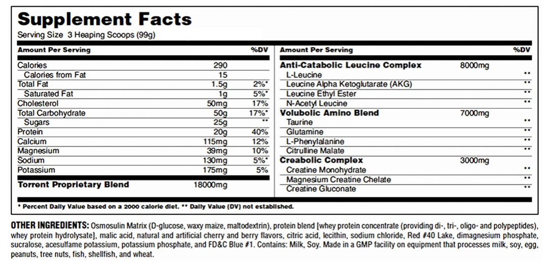 Torrent Supplement facts